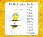 Multiplication 2x