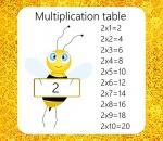 Multiplication 2x