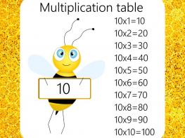 Multiplication 10x