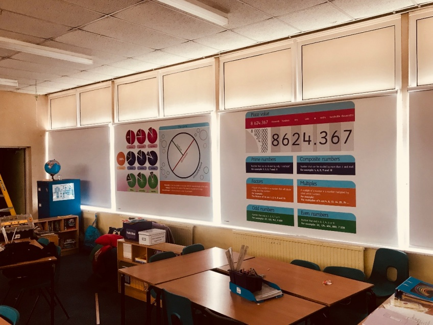 Educational Blinds for Primary School - Coventry -